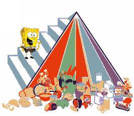 Foodpyrspongebob